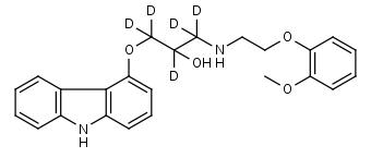 Carvedilol-d5 - Product number:130298