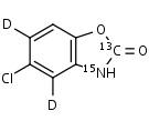 Chlorzoxazone-13C_15N_d2 - Product number:130302