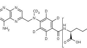 aczone for rosacea